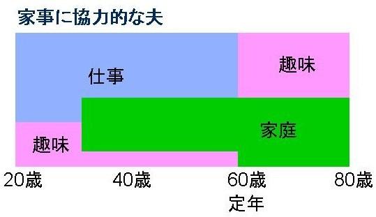 f:id:Chikirin:20100120235504j:image:w400