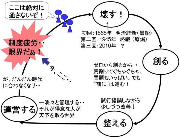 f:id:Chikirin:20100223215734j:image