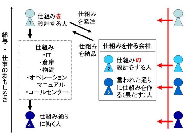 f:id:Chikirin:20100914140021j:image:w400