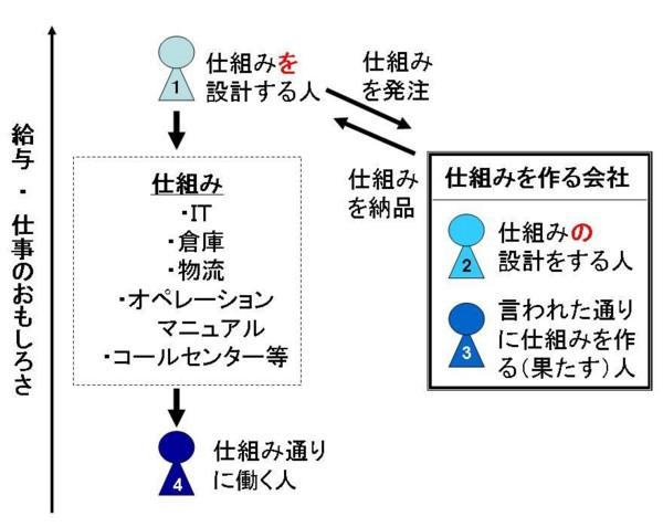 f:id:Chikirin:20100914140022j:image:w400