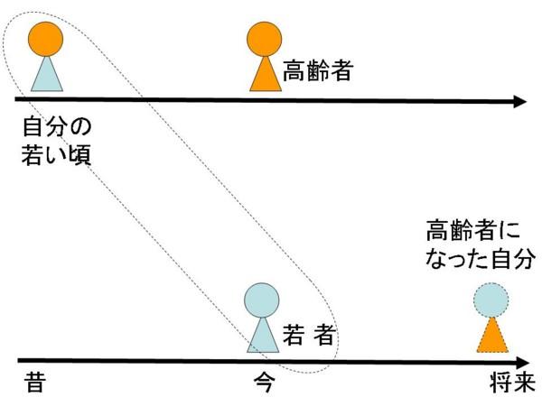 20100925150426