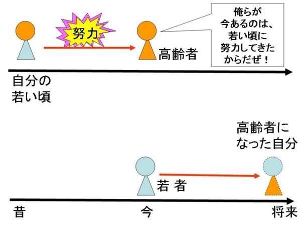 f:id:Chikirin:20100926162811j:image:w360