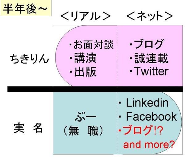 f:id:Chikirin:20110216113132j:image:w400