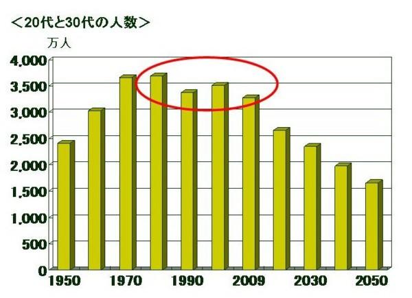f:id:Chikirin:20110325001132j:image:w400