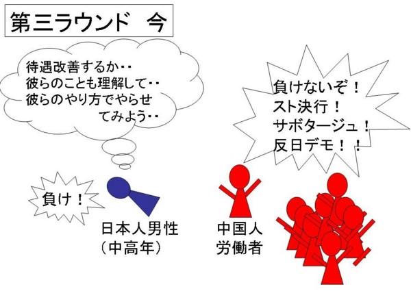 f:id:Chikirin:20110520031639j:image