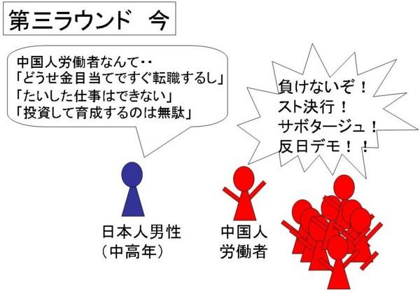 f:id:Chikirin:20110520031640j:image