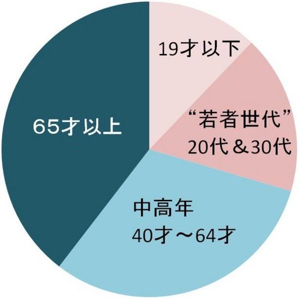 f:id:Chikirin:20110714201807j:image:w400