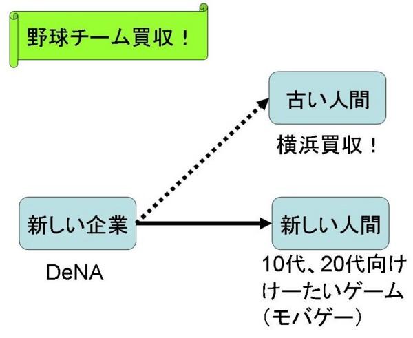 f:id:Chikirin:20111103114623j:image:w360