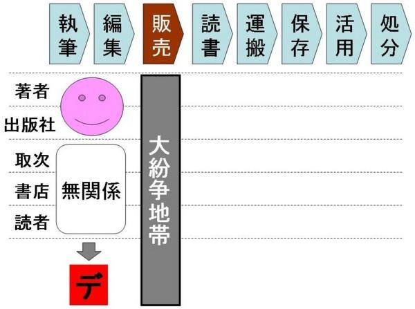 f:id:Chikirin:20120126132734j:image:w400