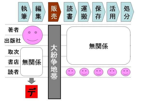 f:id:Chikirin:20120126132735j:image:w400