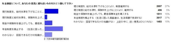 f:id:Chikirin:20121213014420j:image:w700