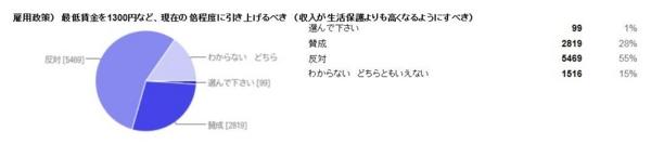 f:id:Chikirin:20121213014432j:image:w700