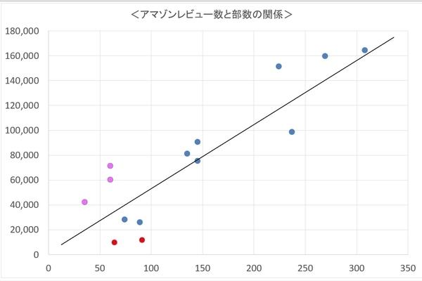 f:id:Chikirin:20210117225657j:plain
