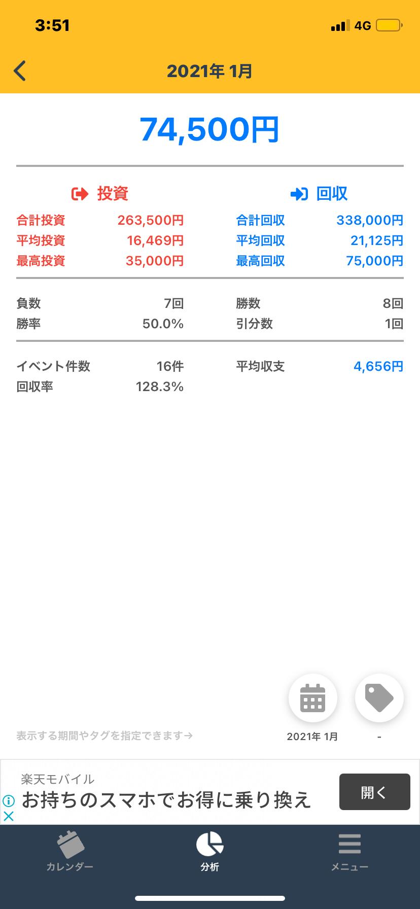 f:id:Chikubishin:20210204080336p:image
