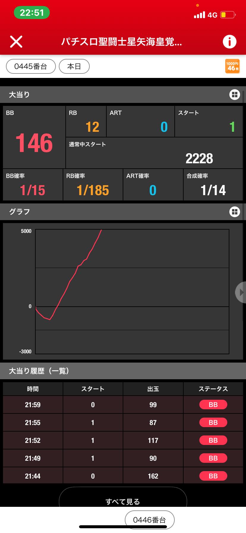 f:id:Chikubishin:20210215004048p:image