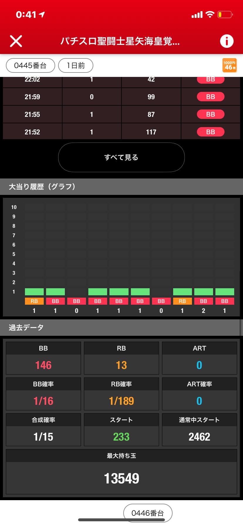 f:id:Chikubishin:20210215004114p:image