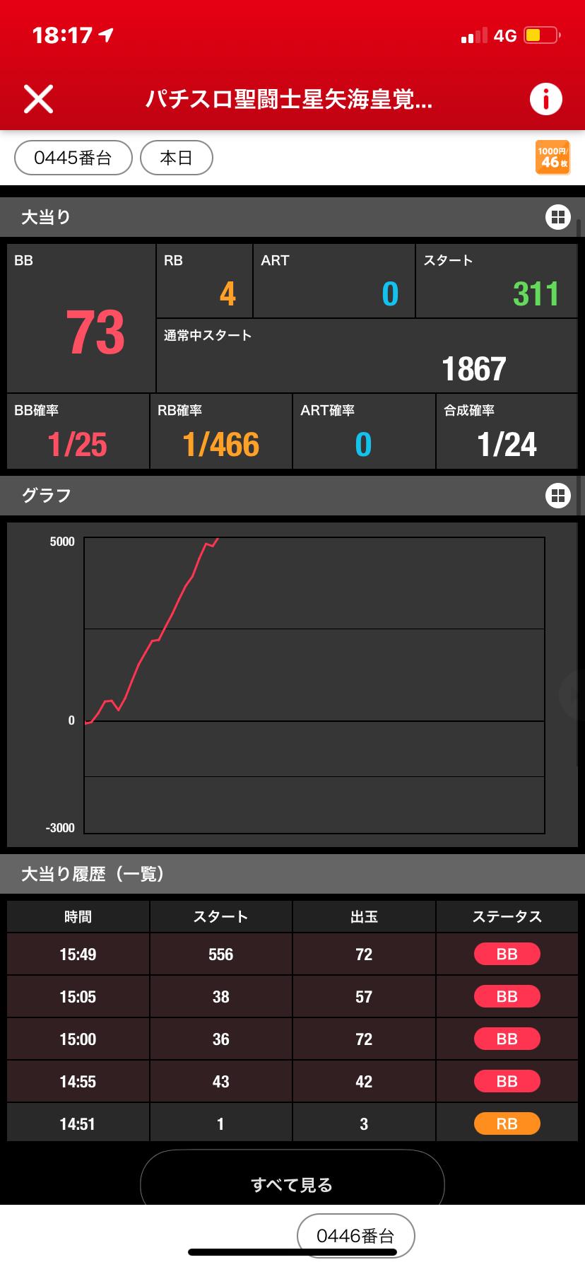 f:id:Chikubishin:20210216115717p:image