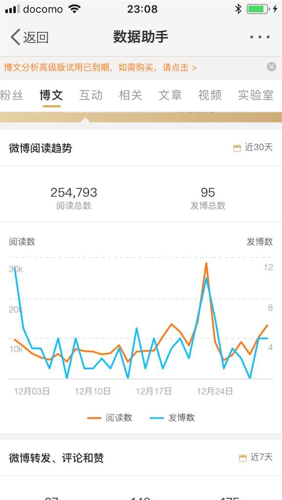 f:id:China-influencer:20181231232409p:image