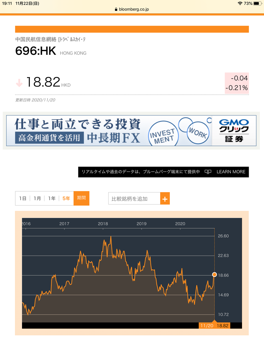 f:id:ChinaFinancialResearch:20201122191335p:plain