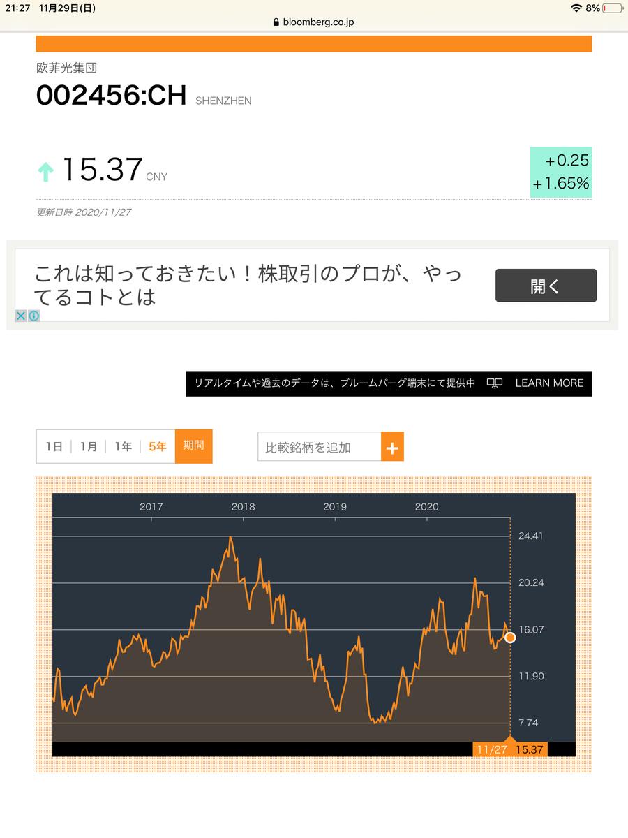 f:id:ChinaFinancialResearch:20201129213158p:plain