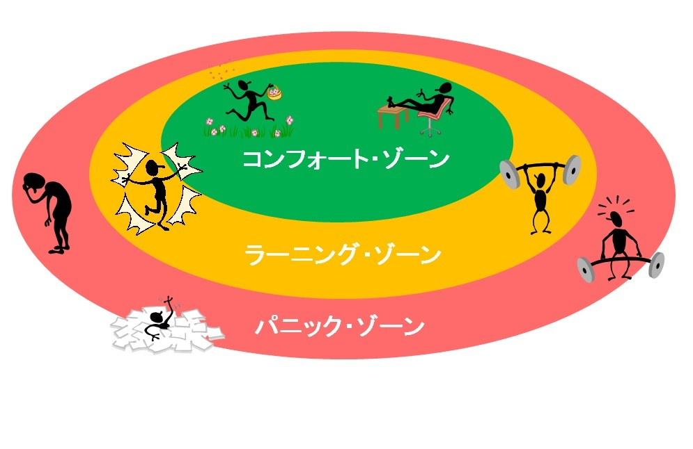 f:id:Chiwawa-sumi:20211013234147j:image