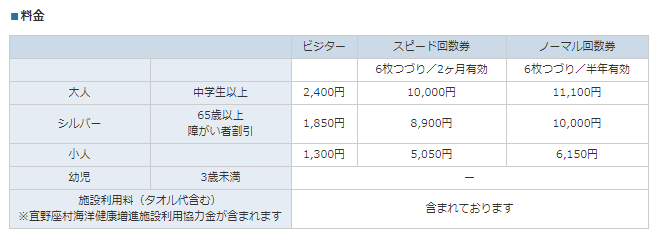 f:id:ChoComama:20200128001527p:plain