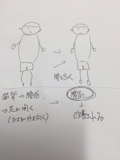 f:id:Choei:20160929130853j:plain
