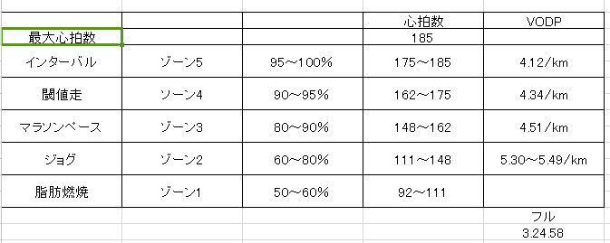 f:id:Choei:20161022155528j:plain