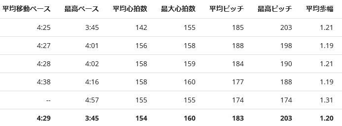 f:id:Choei:20161022161718j:plain
