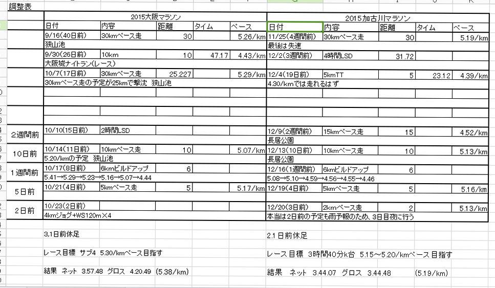 f:id:Choei:20161218114943j:plain