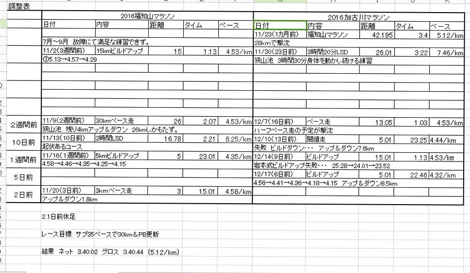 f:id:Choei:20161218114959j:plain