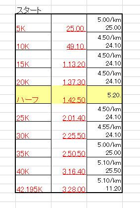 f:id:Choei:20171103120506j:plain