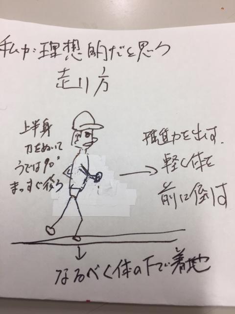 f:id:Choei:20180111162326j:plain