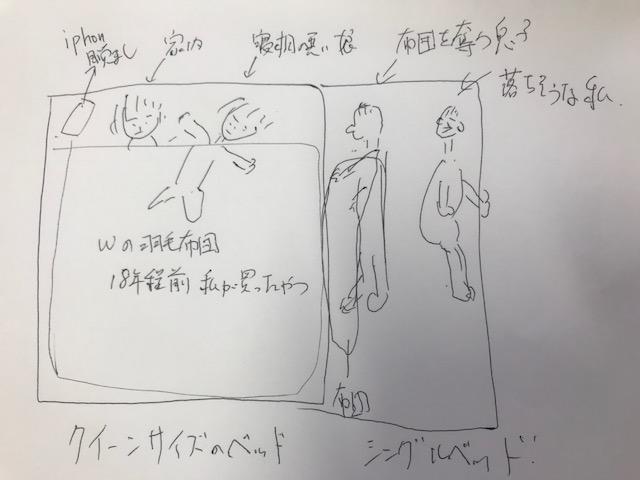 f:id:Choei:20180509103402j:plain