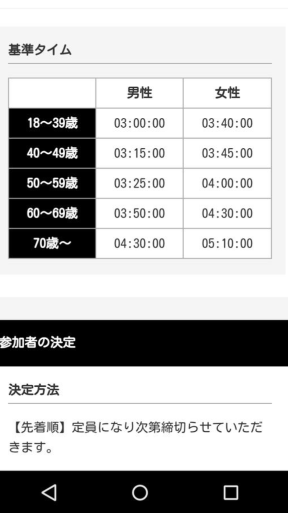 f:id:Choei:20181113164427p:plain