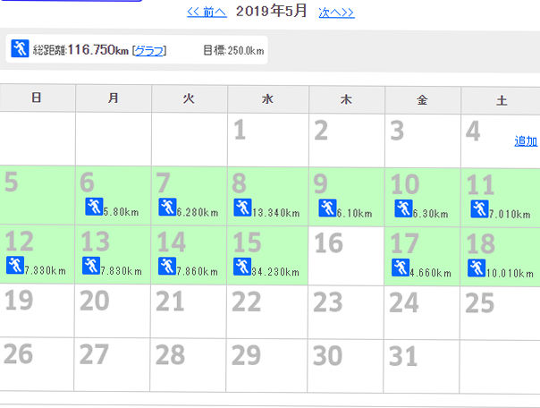 f:id:Choei:20190519121420j:plain