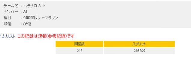 f:id:Choei:20190715142332j:plain
