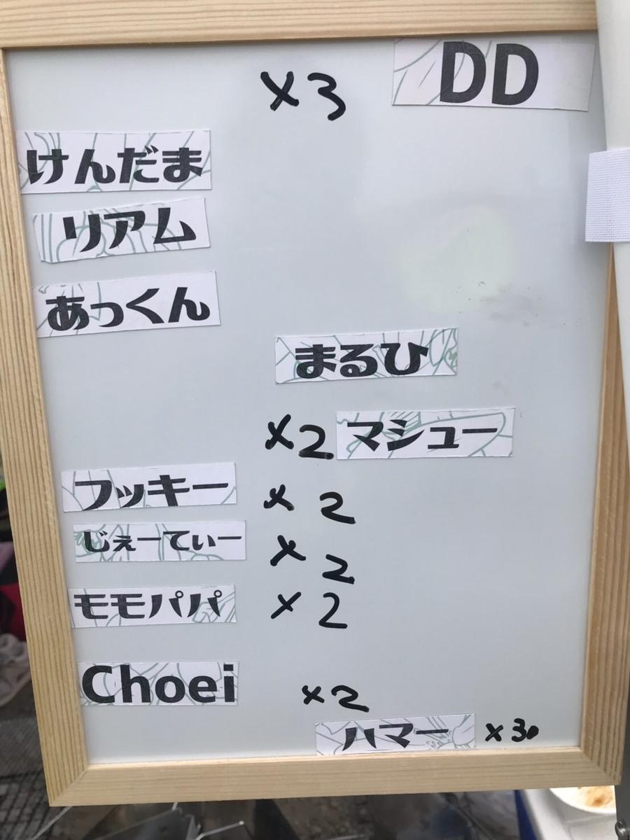 f:id:Choei:20190718152107j:plain