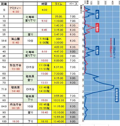 f:id:Choei:20190831181851j:plain