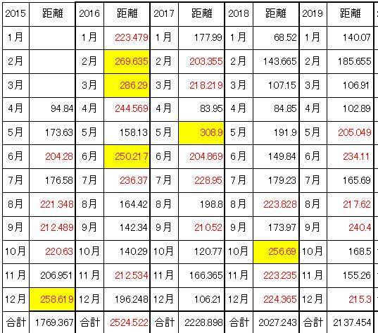 f:id:Choei:20200113140037j:plain