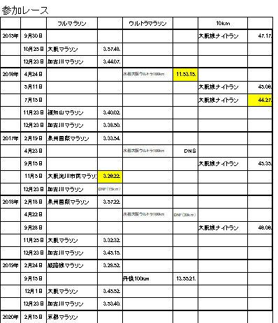 f:id:Choei:20200114154902j:plain