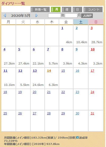 f:id:Choei:20200514114018j:plain