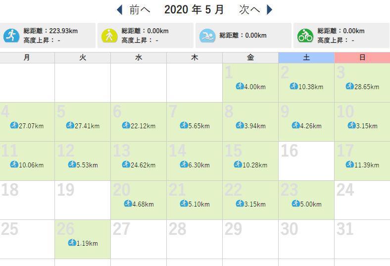 f:id:Choei:20200531171305j:plain