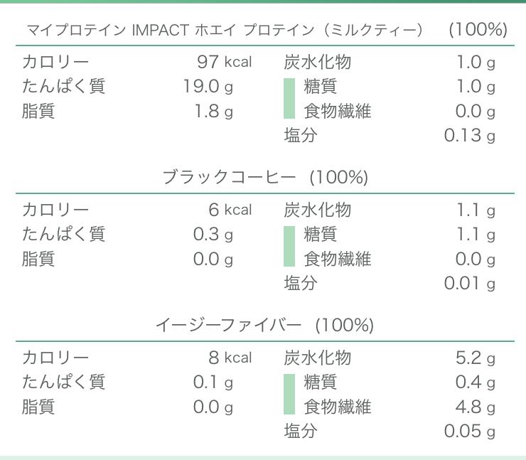 f:id:Choei:20200619160445p:plain