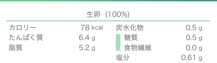 f:id:Choei:20200619160554p:plain