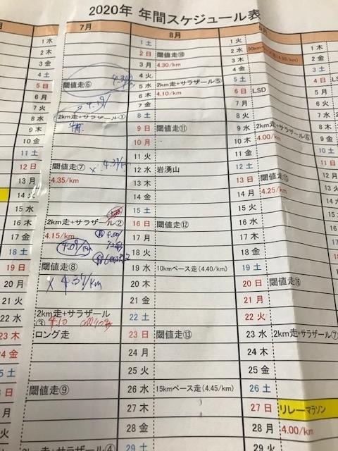 f:id:Choei:20200721134701j:plain