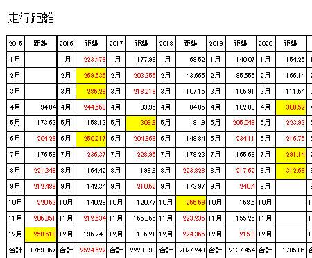 f:id:Choei:20200831140212j:plain