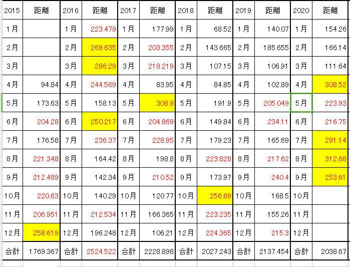 f:id:Choei:20201001111312j:plain