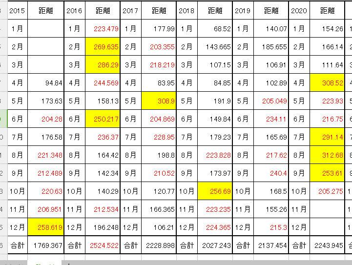 f:id:Choei:20201031134445j:plain