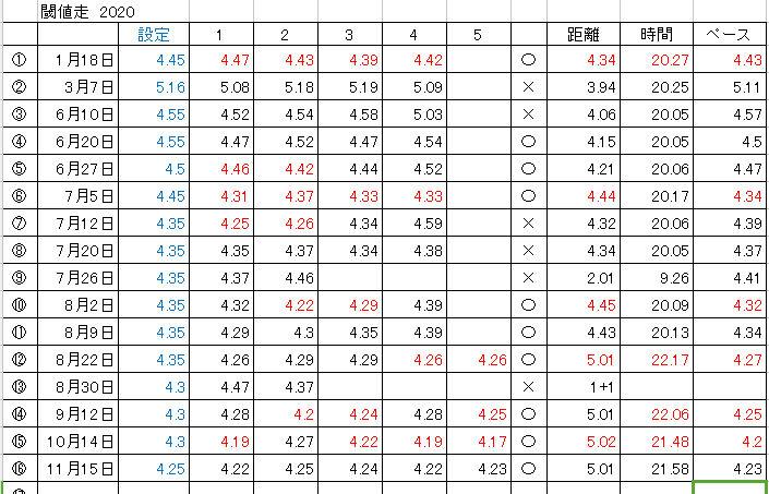 f:id:Choei:20201116114218j:plain